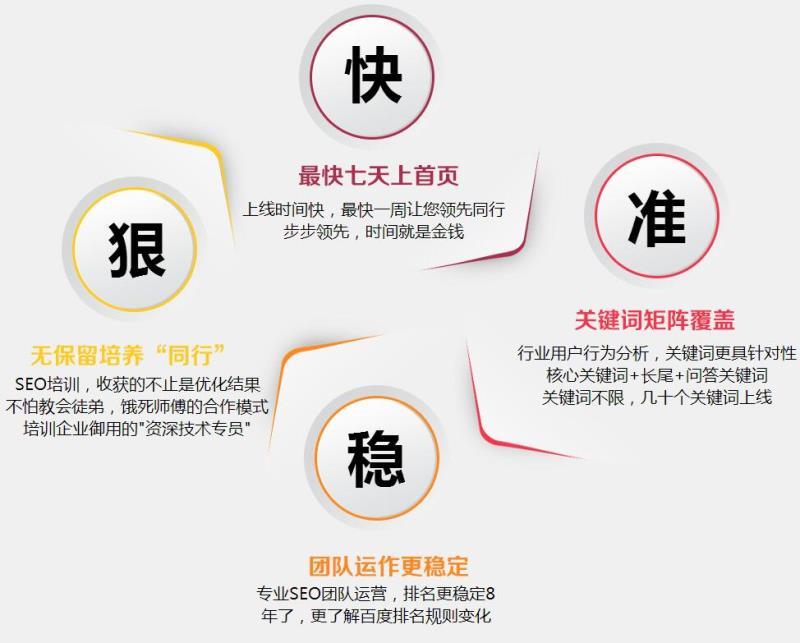 [广州]专业的广州网站推广 广州天河区微信小程序制作