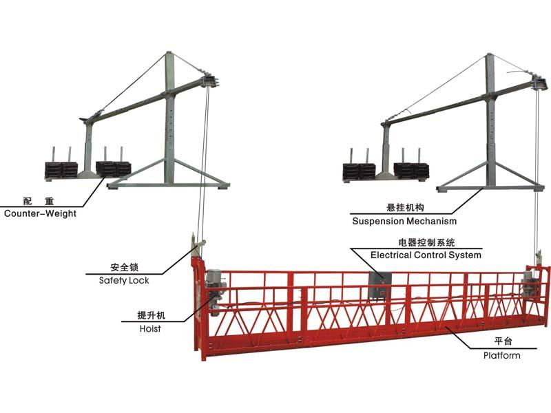广东优质的吊篮出租 吊篮租赁公司