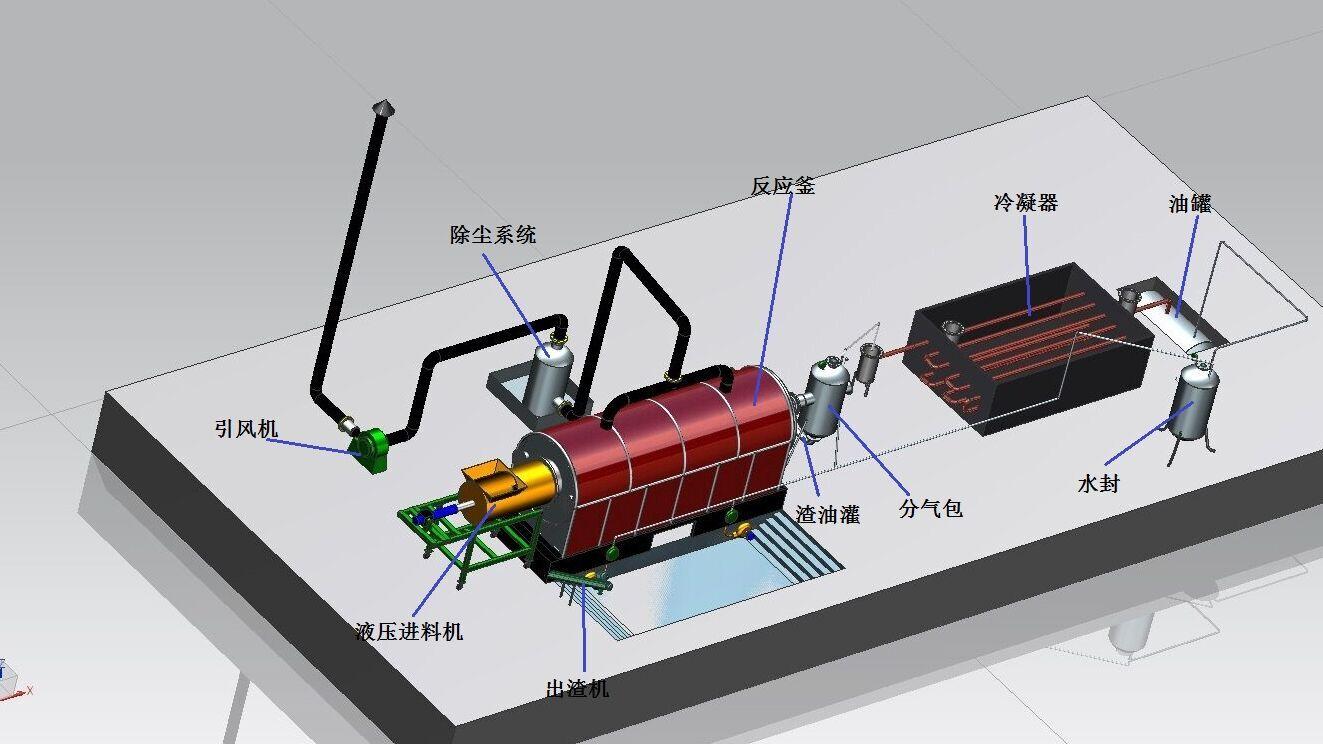 塑料炼油|品牌好的www.146.net厂家