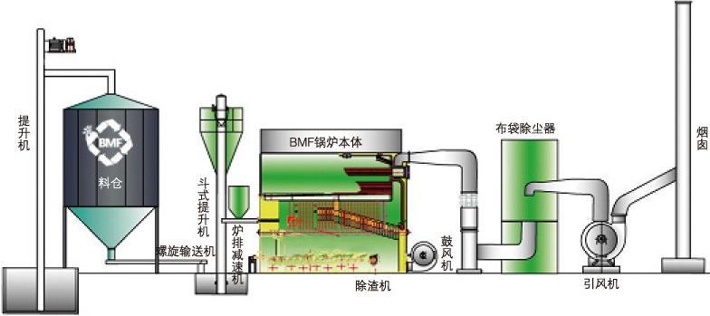 气化炉|哪有供应质量好的直燃炉