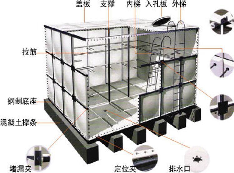 内蒙搪瓷钢板水箱厂家直销