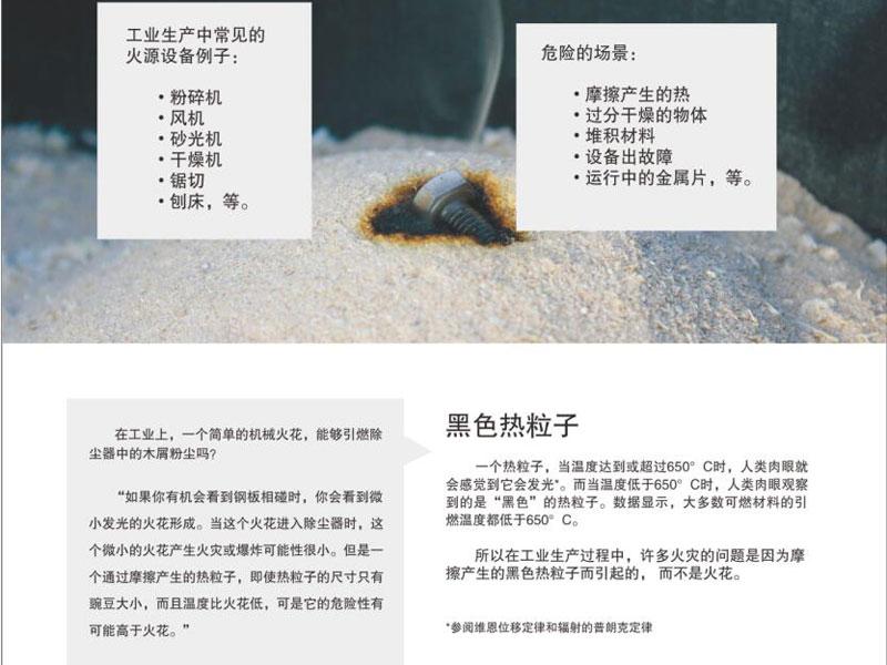 漳州物超所值的萤火虫火花探测系统推荐-专业的火花探测系统