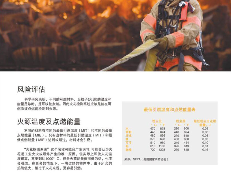火花探测系统制造公司 漳州火灾预防系统批发供应