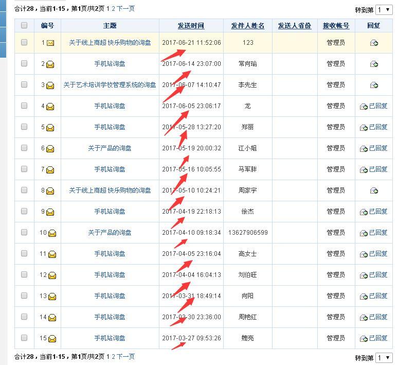 三门峡网站推广公司,郑州哪里有可靠的郑州关键词优化