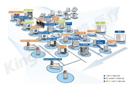 金蝶软件系统|兰州的专业软件系统推荐