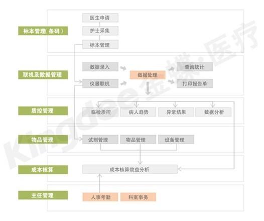 甘肃企业管理系统-专业软件系统报价