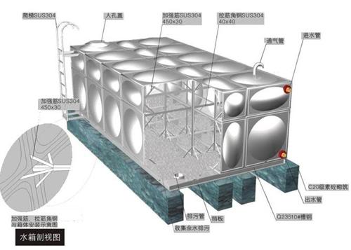 上海不锈钢圆柱水箱哪家好_浙江不锈钢圆柱水箱