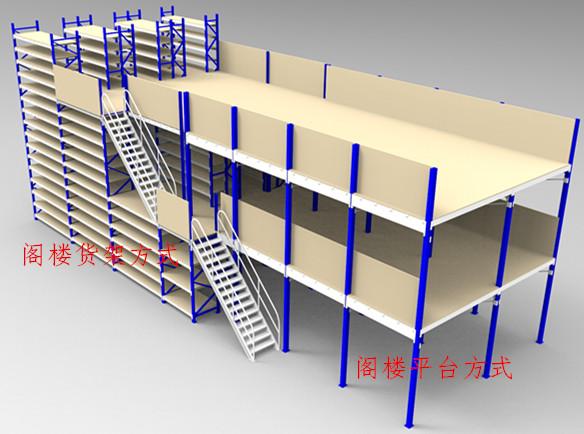 阁楼平台货架哪里可以批发-订做仓储货架