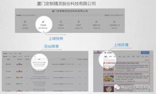 德宏百度推广-保山启元网络科技提供品牌好的百度、360、搜狗数据推广