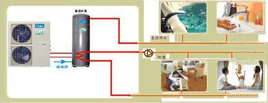 美的家用空气能热水器武汉空气能热水器酒店空气能