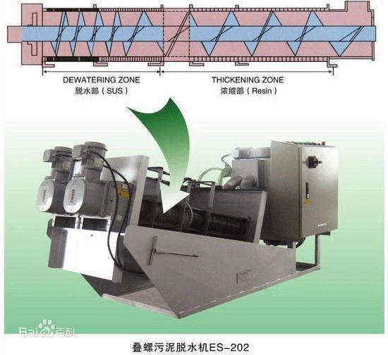 供销叠螺污泥脱水机 专业的叠螺污泥脱水机推荐
