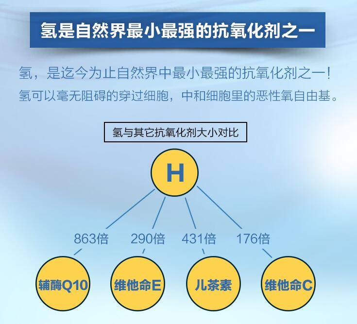 金华优惠的量子富氢水杯批发-富氢水杯生产厂家