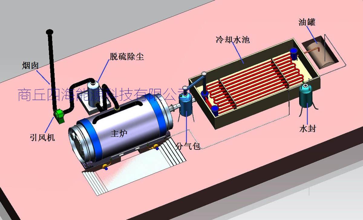 小型废轮胎炼油-河南www.146.net厂家有什么特色