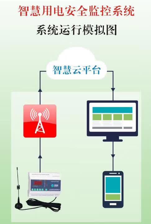 浙江哪里可以买到品牌好的小灵童智慧用电优质的无线远程监控