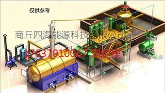 为您推荐优质的连续性废机油设备 废机油提炼柴油设备