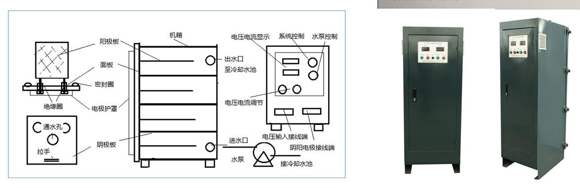 青海冷却循环水处理-信誉好的冷却循环水处理设备供应商_科熔环境
