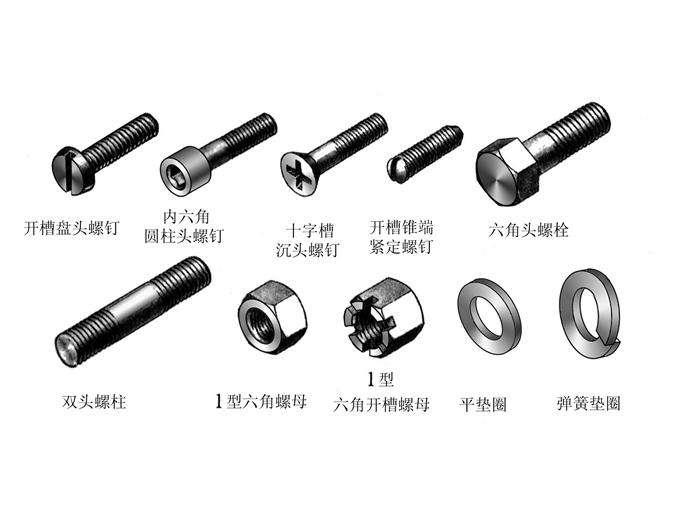 无锡耐用的无锡标准件哪里买,无锡标准件制造