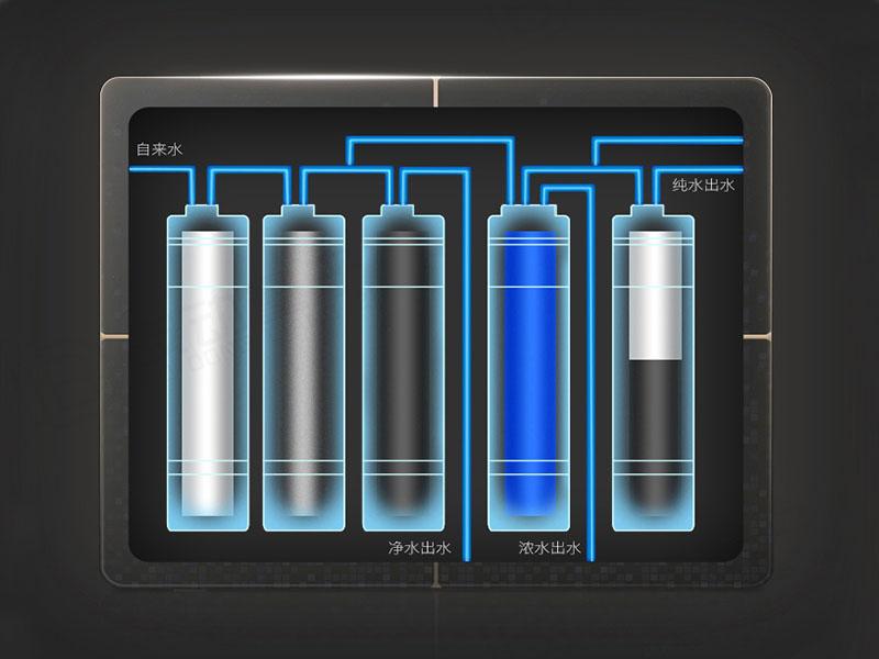 安徽量子富氢净水器批发-质量硬的量子富氢净水器推荐给你