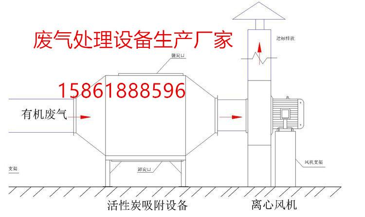 廢氣吸附裝置生產廠家-常州品牌好的活性炭吸附塔廠商