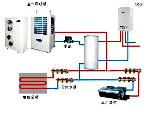 宁夏新品银川空气源热泵哪里有供应 银川商用空气源热泵机组