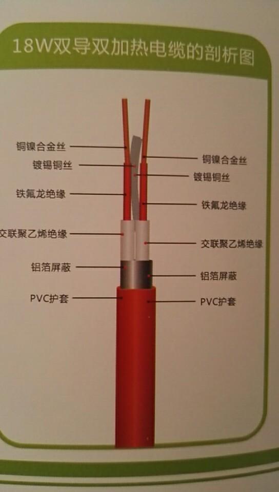 西安具有口碑的碳纤维电热毯,认准林芳建材 电墙暖价格