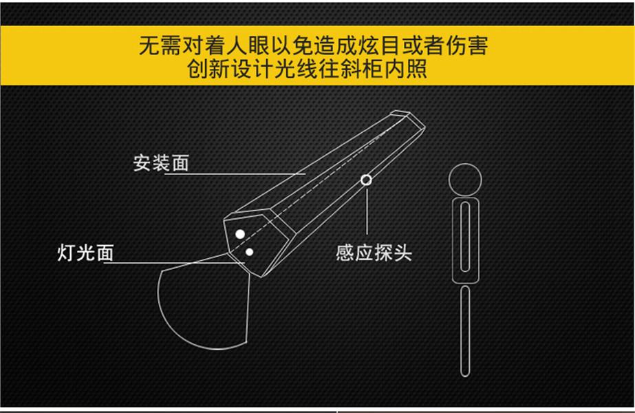 广州衣柜感应灯-销量好的衣柜感应灯厂家
