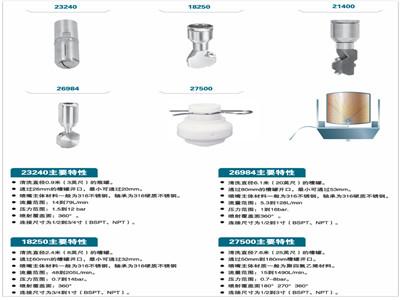 旋转槽罐清洗喷嘴批发 广州划算的清洗喷嘴批售