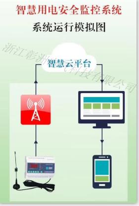 温州区域好用的智慧用电-彰洲电气科技专业供应无线远程监控