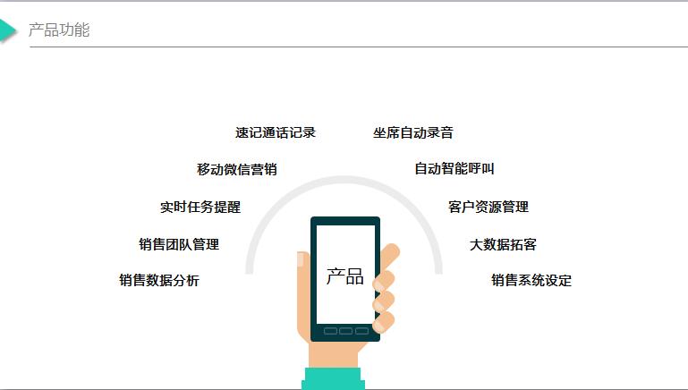 怎么选择销售|可靠的电销猫全网电话销售系统优选江苏二五八网络科技