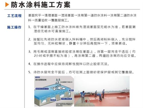 供應防火涂料-信譽好的清水混凝土涂裝保護系統公司