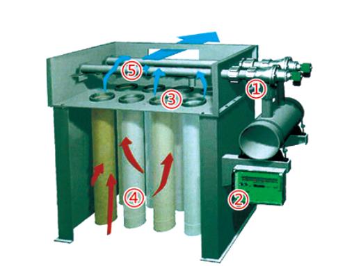 通遼鏈條熱水鍋爐 價位合理的鏈條熱水鍋爐供應信息