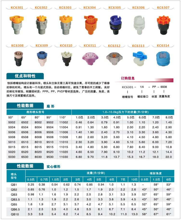 广州哪里有卖价格适中的快拆清洗喷嘴-清洗喷嘴品牌