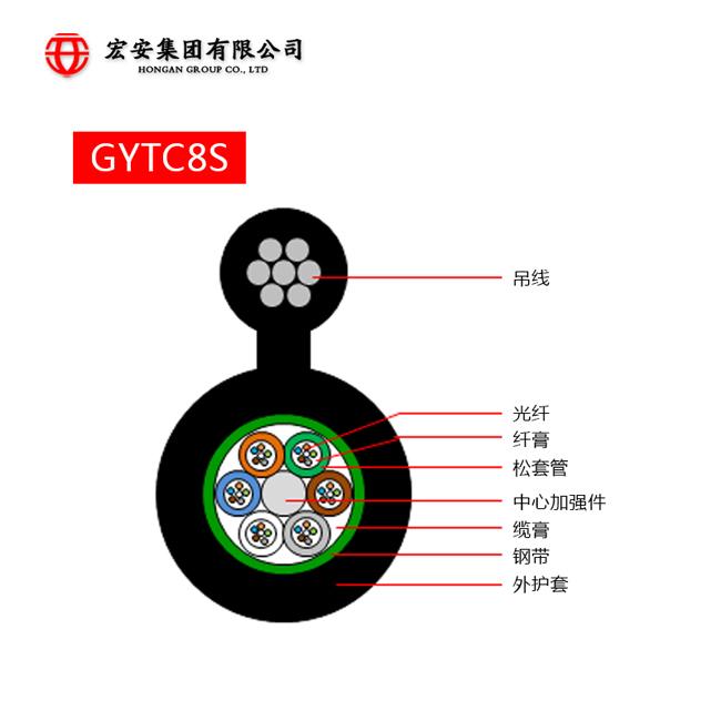 在哪能买到好用的GYTC8S光缆_移动双护套网线