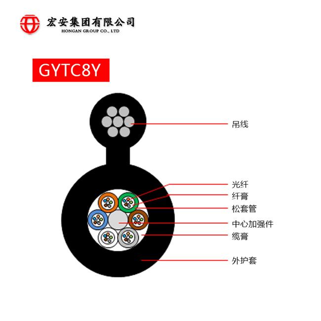 室外網線|供應威海價格合理的GYTC8Y光纜