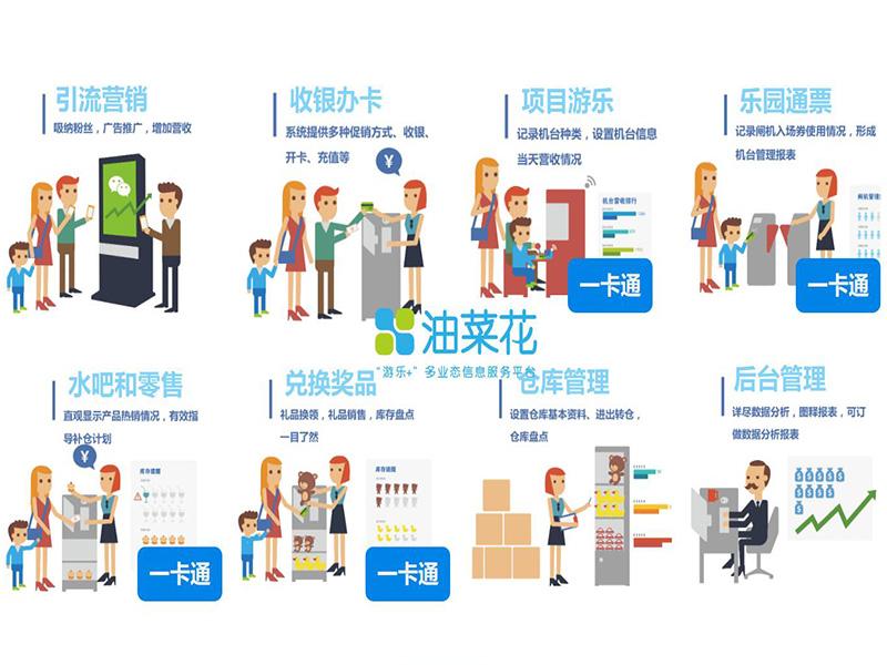一卡通管理怎么样-供应广东水准高的游乐场一卡通管理系统