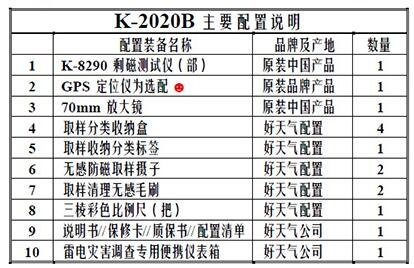 优良的K-2020B雷电灾害现场调查专用套装品牌推荐 哪里有防雷技术培训