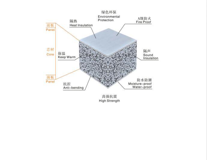 輕質墻板生產廠家-新款廣西輕質復合墻板盡在廣西世業昊建材