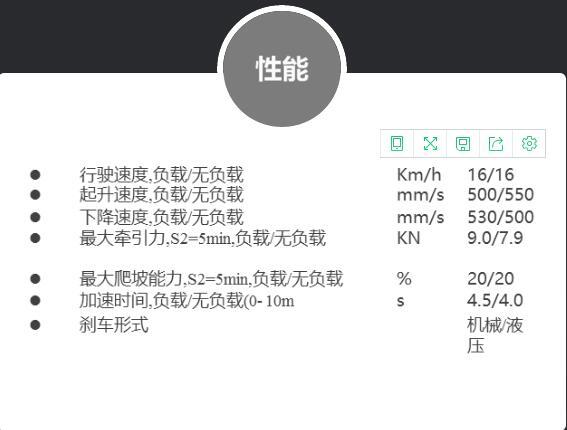 亞迪新源_信譽好的CPD16型1.6噸平衡重叉車提供商 鋰電車電動叉車市場