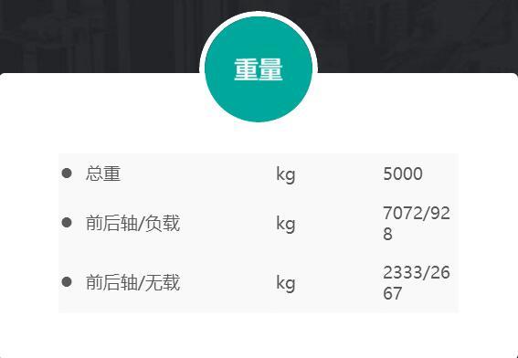 成都锂电车电动叉车-成都超实惠的CPD303吨平衡重叉车出售