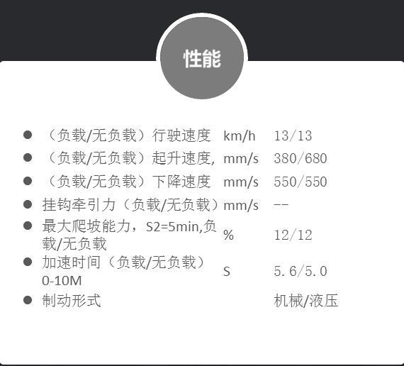 质量好的RTR161.6吨前移式叉车批发价格,四川电动叉车