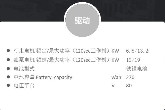 供应四川超值的RTR161.6吨前移式叉车_性价比高的锂电车电动叉车