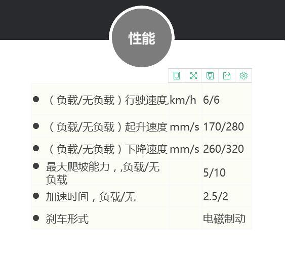 四川可靠的S14JW 1.4吨电动堆垛车供应商是哪家|锂电车电动叉车专卖店