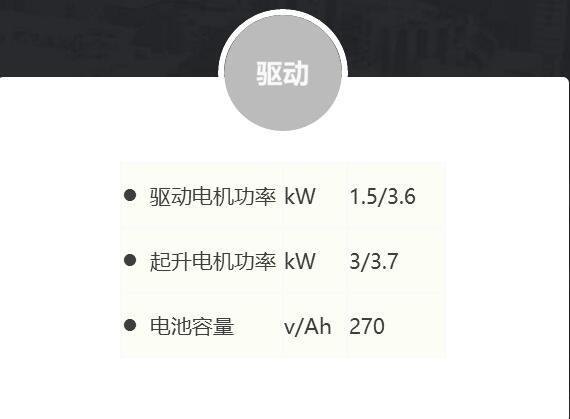 四川可靠的S14JW 1.4噸電動堆垛車供應商是哪家|鋰電車電動叉車專賣店