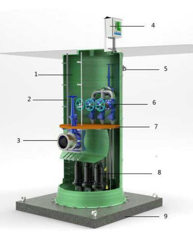 一體化預制泵站定做-豪強瑞業口碑好的一體化預制泵站出售