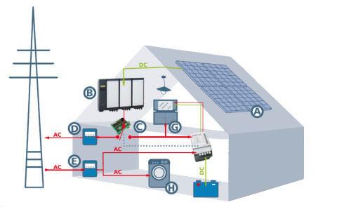 定西工商业分布式发电系统-兰州晶华威能源高质量的太阳能发电系统_你的理想选择