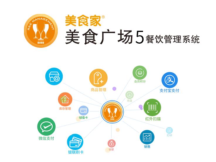 服装店-唐山的专业专卖和餐饮软件推荐