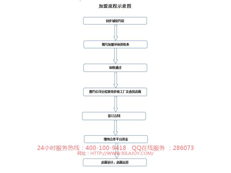 秦皇岛整体衣柜代理_资深的全屋定制【推荐】