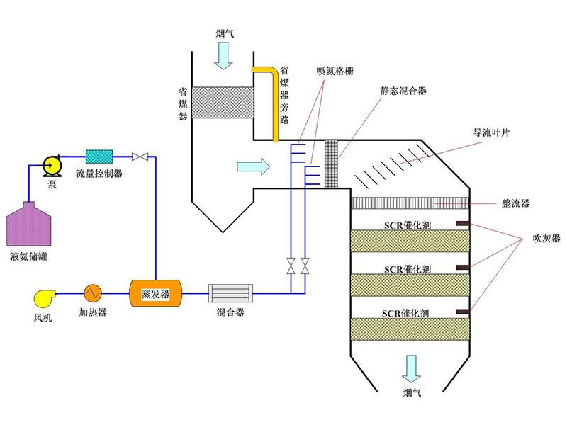 漳州垃圾焚烧炉厂价 厦门哪里有卖划算的垃圾焚烧机
