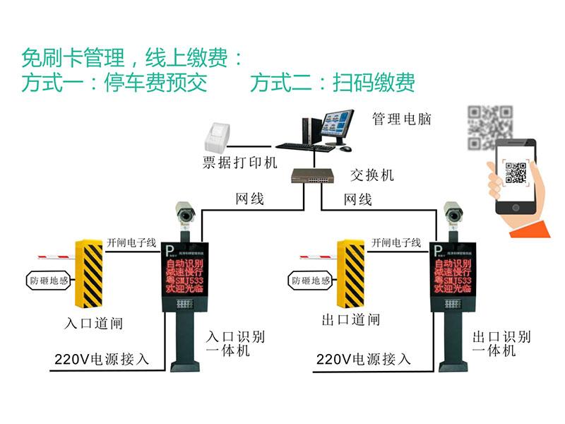 广东技术专业的智慧停车公司_有口碑的智慧停车