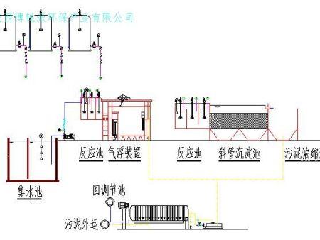 西安工厂污水处理哪家好,西安污水处理公司-博锐派环保